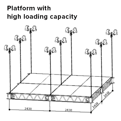 Platform with high loading capacity